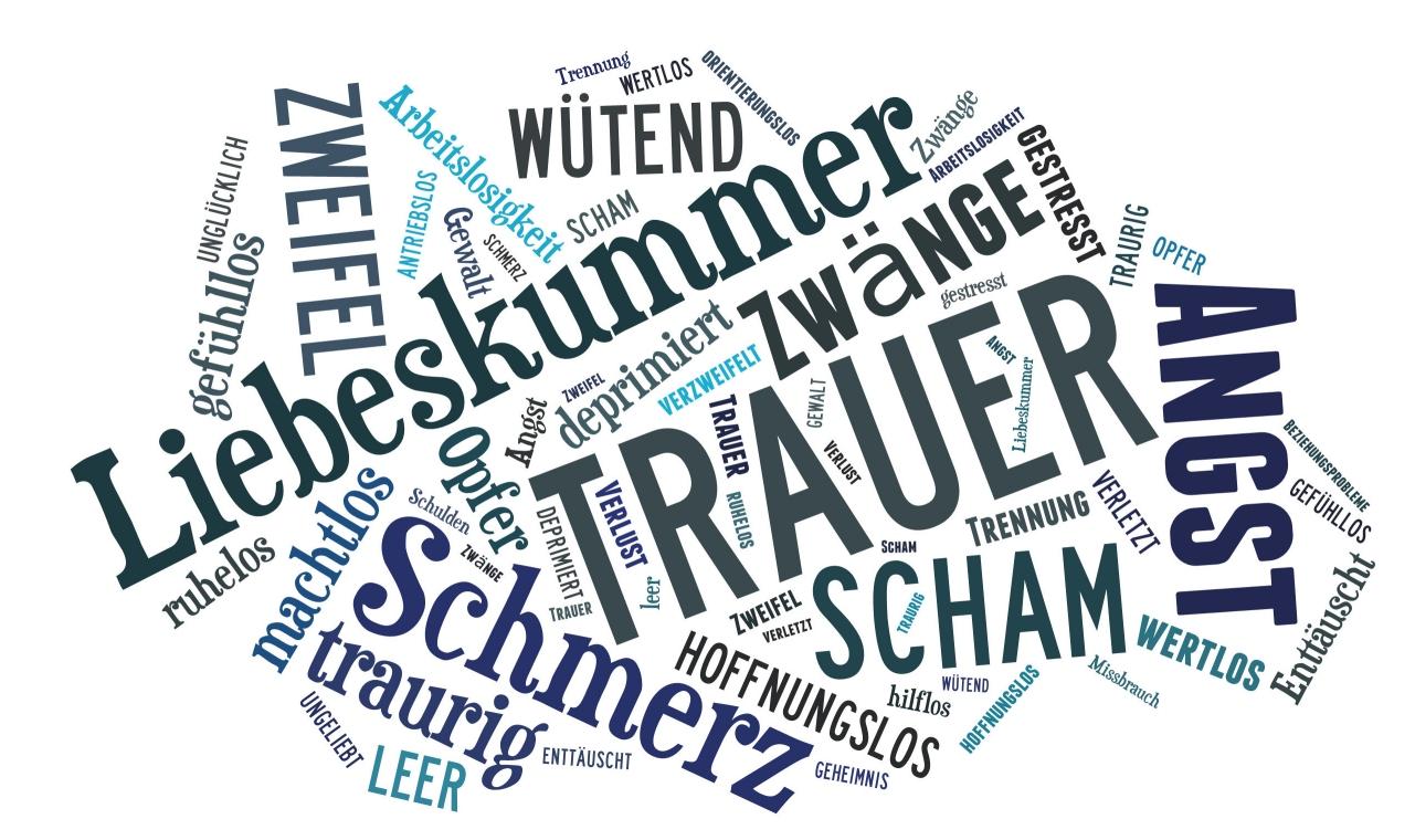 Praxis Der Zuhörer - Steffen Zöhl - Charlottenburg